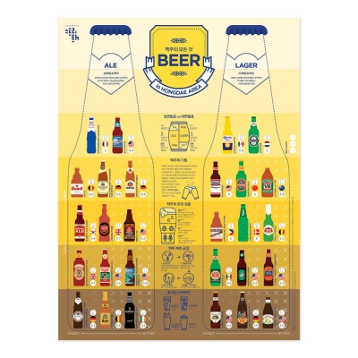 인포그래픽 포스터 - 맥주
