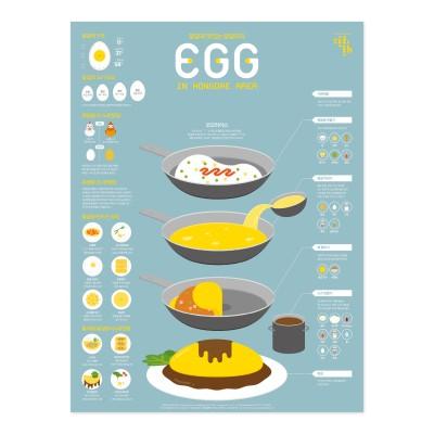 인포그래픽 포스터 - 달걀