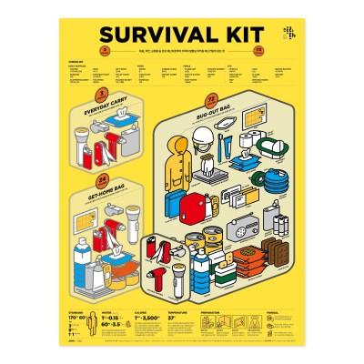 인포그래픽 포스터 - 생존가방