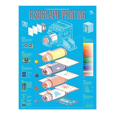인포그래픽 포스터 - 리소그래프