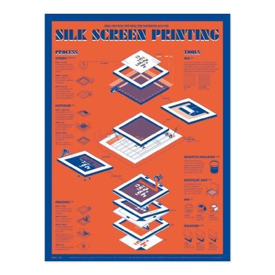 인포그래픽 포스터 - 실크스크린