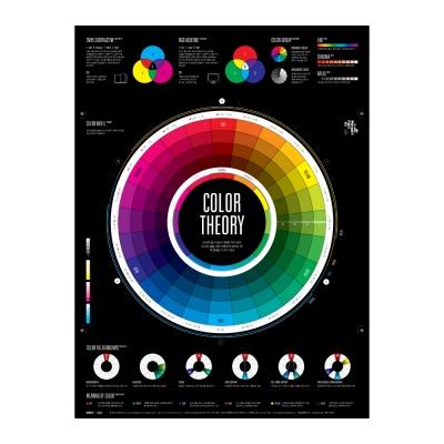 인포그래픽 포스터 - 색채 이론