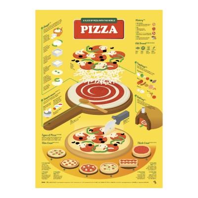 인포그래픽 포스터 - 피자