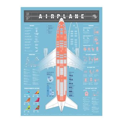 인포그래픽 포스터 - 비행기