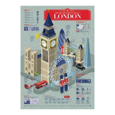 인포그래픽 포스터 - 런던