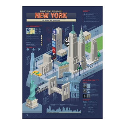 인포그래픽 포스터 - 뉴욕
